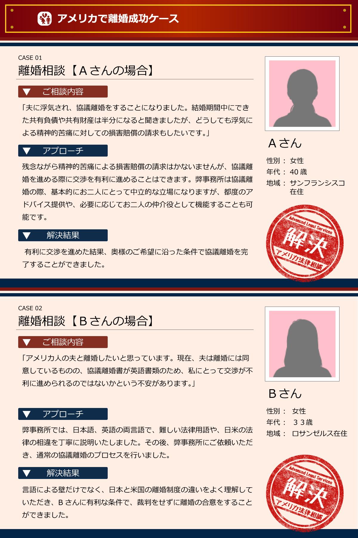 アメリカでの離婚成功ケース(1)
