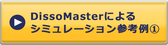 DissoMasterによるシュミレーション参考例1(1)