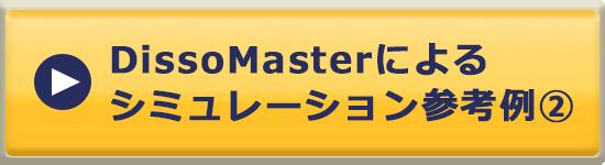 DissoMasterによるシュミレーション参考例2(1)