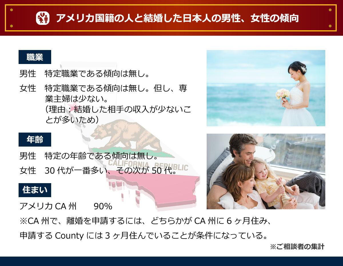 %e6%9c%80%e7%b5%82%e8%a8%82%e6%ad%a3%e3%82%a2%e3%83%a1%e3%83%aa%e3%82%ab%e5%9b%bd%e7%b1%8d%e3%81%ae%e4%ba%ba%e3%81%a8%e7%b5%90%e5%a9%9a%e3%81%97%e3%81%9f%e6%97%a5%e6%9c%ac%e4%ba%ba%e3%81%ae%e7%94%b7