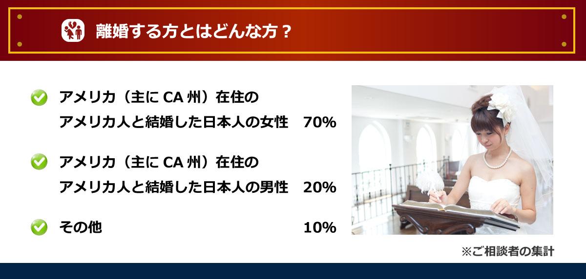 %e6%9c%80%e7%b5%82%e8%a8%82%e6%ad%a3%e9%9b%a2%e5%a9%9a%e3%81%99%e3%82%8b%e6%96%b9%e3%81%a8%e3%81%af%e3%81%a9%e3%82%93%e3%81%aa%e4%ba%ba_161002